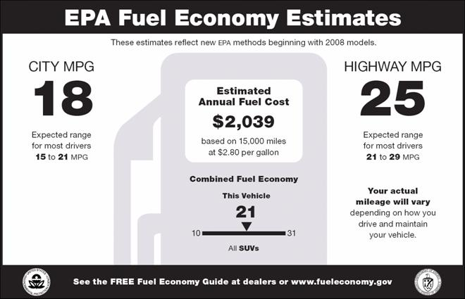 Administration Announced More Stringent Fuel Economy Standards Which Will Require Cars And Light Trucks To Reach Cafe Of 35 5 Mpg By 2016
