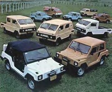 Gurgel line-up 1980