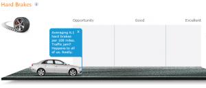 Progressive Snapshot Beeps >> Product Review: Progressive Snapshot - Autosavant | Autosavant